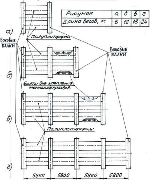инструкция по эксплуатации весов автомобильных - фото 10